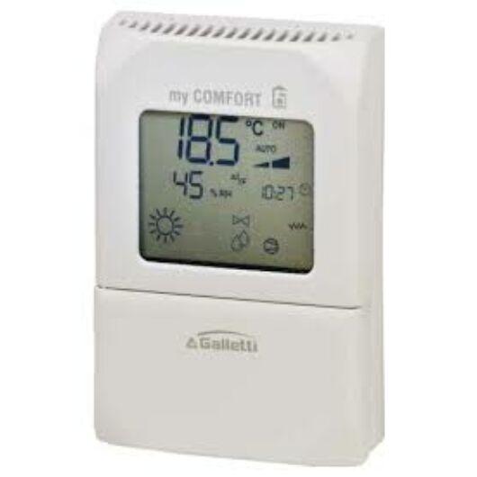 MyComfort Large fali termosztát készlet Art-U Fancoilokhoz
